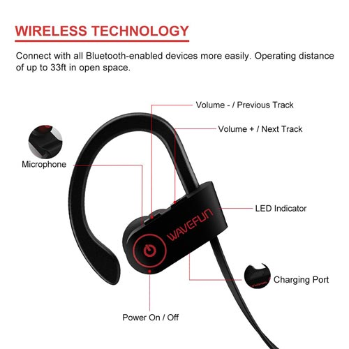 Wavefun-X-Buds-IPX7-Wireless-Bluetooth-Headphone-2